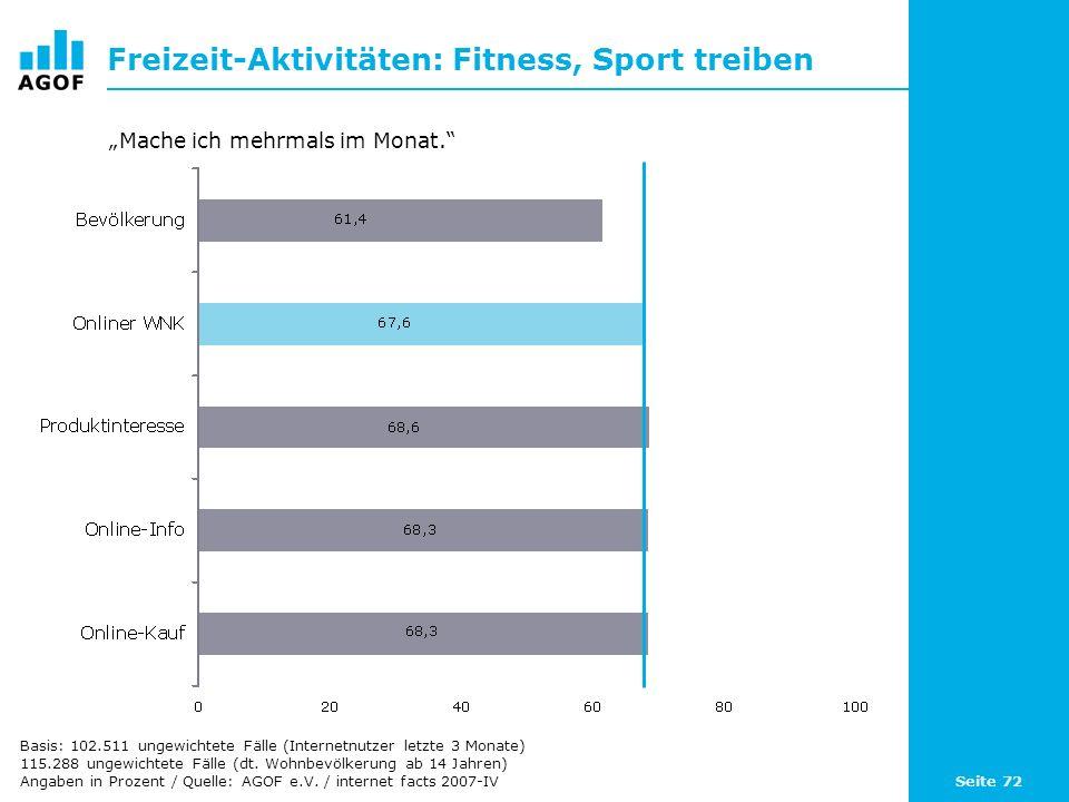 Seite 72 Freizeit-Aktivitäten: Fitness, Sport treiben Basis: 102.511 ungewichtete Fälle (Internetnutzer letzte 3 Monate) 115.288 ungewichtete Fälle (dt.
