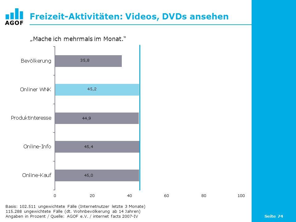 Seite 74 Freizeit-Aktivitäten: Videos, DVDs ansehen Basis: 102.511 ungewichtete Fälle (Internetnutzer letzte 3 Monate) 115.288 ungewichtete Fälle (dt.