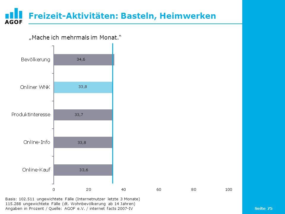 Seite 75 Freizeit-Aktivitäten: Basteln, Heimwerken Basis: 102.511 ungewichtete Fälle (Internetnutzer letzte 3 Monate) 115.288 ungewichtete Fälle (dt.