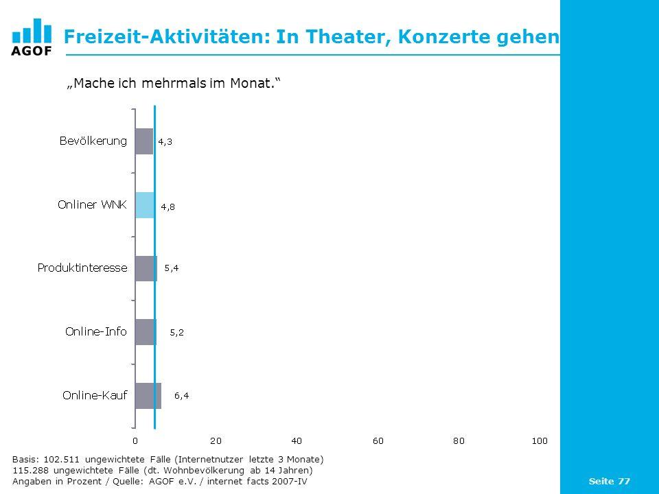 Seite 77 Freizeit-Aktivitäten: In Theater, Konzerte gehen Basis: 102.511 ungewichtete Fälle (Internetnutzer letzte 3 Monate) 115.288 ungewichtete Fälle (dt.