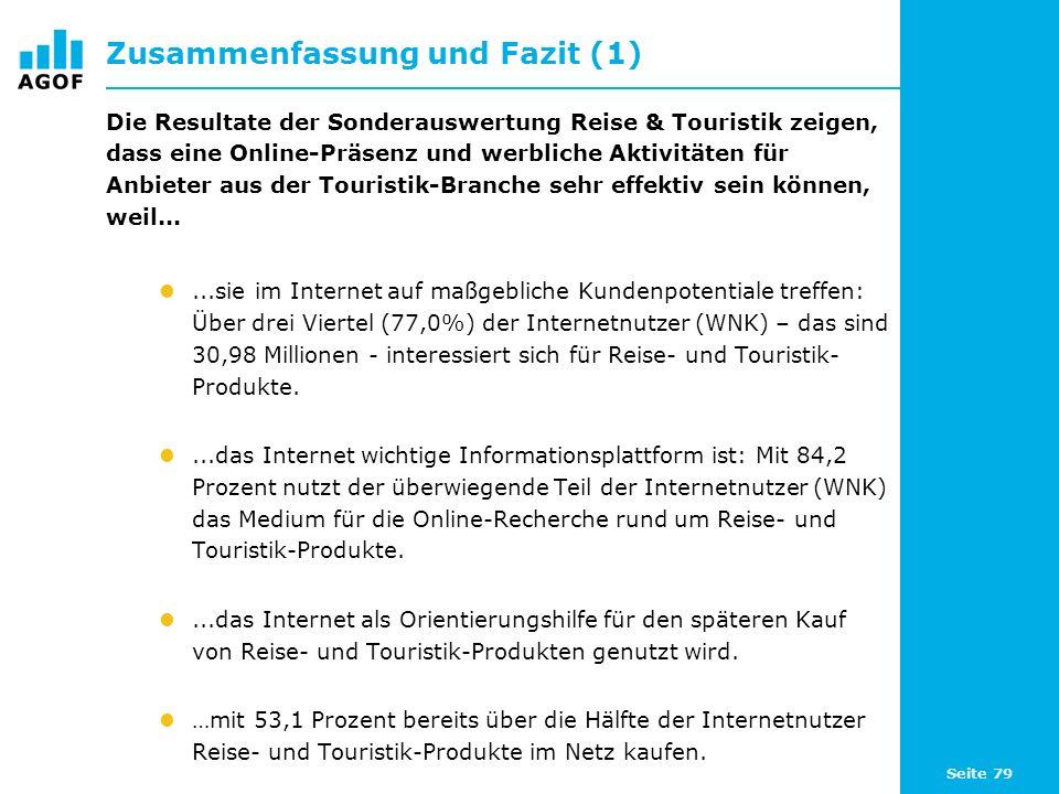 Seite 79 Zusammenfassung und Fazit (1) Die Resultate der Sonderauswertung Reise & Touristik zeigen, dass eine Online-Präsenz und werbliche Aktivitäten für Anbieter aus der Touristik-Branche sehr effektiv sein können, weil......sie im Internet auf maßgebliche Kundenpotentiale treffen: Über drei Viertel (77,0%) der Internetnutzer (WNK) – das sind 30,98 Millionen - interessiert sich für Reise- und Touristik- Produkte....das Internet wichtige Informationsplattform ist: Mit 84,2 Prozent nutzt der überwiegende Teil der Internetnutzer (WNK) das Medium für die Online-Recherche rund um Reise- und Touristik-Produkte....das Internet als Orientierungshilfe für den späteren Kauf von Reise- und Touristik-Produkten genutzt wird.