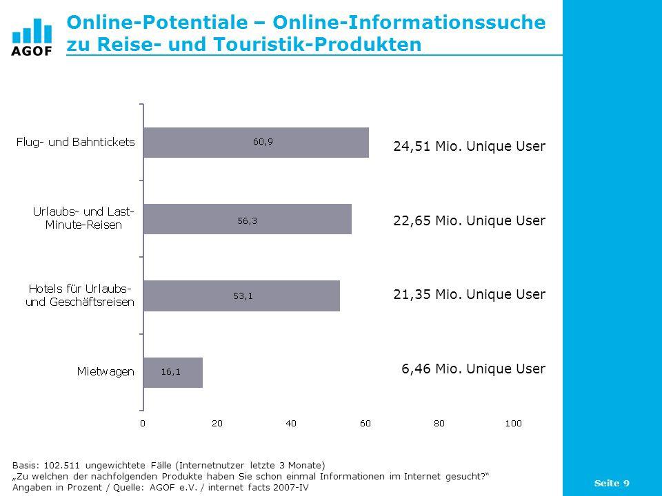 Seite 9 Online-Potentiale – Online-Informationssuche zu Reise- und Touristik-Produkten Basis: 102.511 ungewichtete Fälle (Internetnutzer letzte 3 Mona