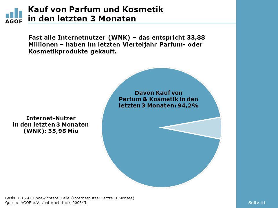 Seite 11 Kauf von Parfum und Kosmetik in den letzten 3 Monaten Davon Kauf von Parfum & Kosmetik in den letzten 3 Monaten: 94,2% Internet-Nutzer in den letzten 3 Monaten (WNK): 35,98 Mio Fast alle Internetnutzer (WNK) – das entspricht 33,88 Millionen – haben im letzten Vierteljahr Parfum- oder Kosmetikprodukte gekauft.