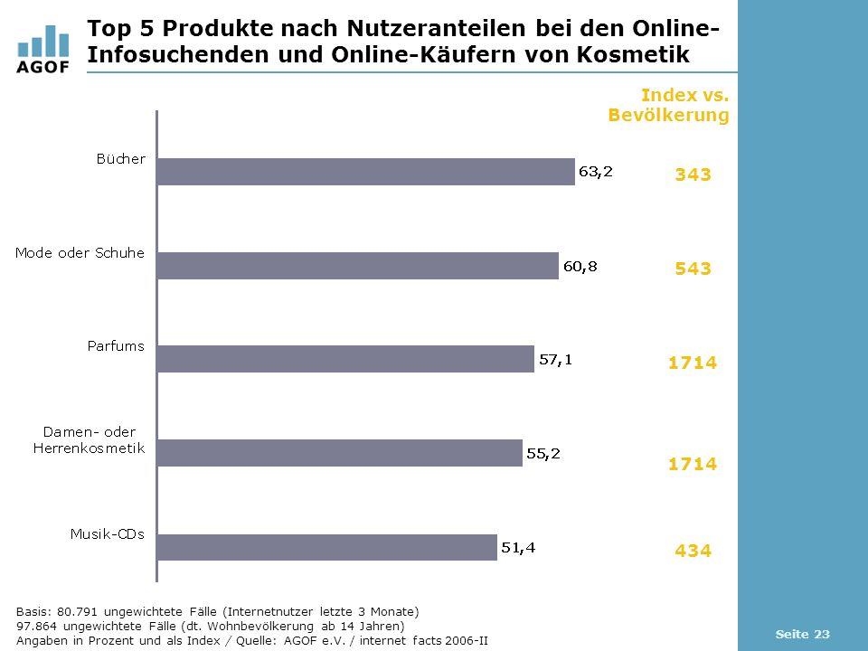 Seite 23 Top 5 Produkte nach Nutzeranteilen bei den Online- Infosuchenden und Online-Käufern von Kosmetik Index vs.