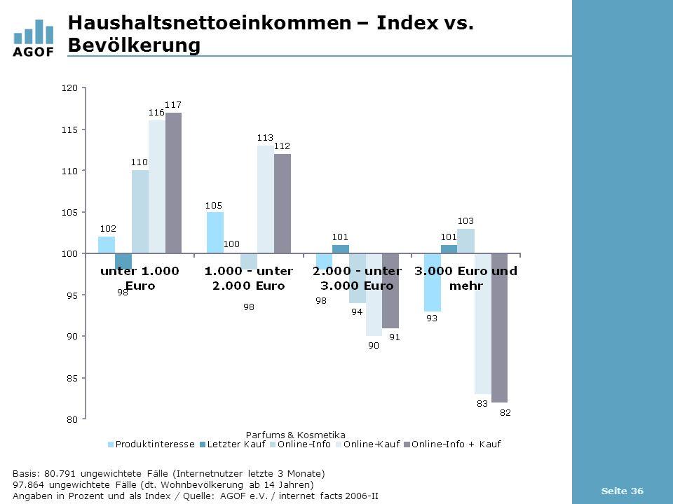 Seite 36 Haushaltsnettoeinkommen – Index vs.