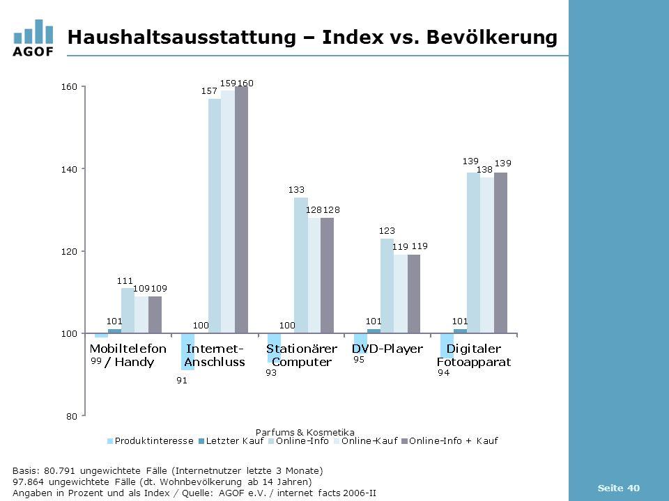 Seite 40 Haushaltsausstattung – Index vs.