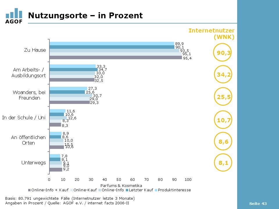 Seite 43 Nutzungsorte – in Prozent Internetnutzer (WNK) 90,3 34,2 Parfums & Kosmetika 25,5 10,7 8,6 8,1 Basis: 80.791 ungewichtete Fälle (Internetnutzer letzte 3 Monate) Angaben in Prozent / Quelle: AGOF e.V.