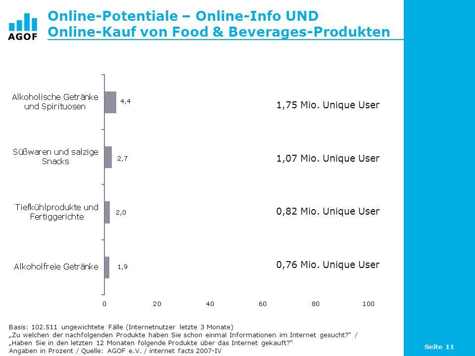 Seite 11 Online-Potentiale – Online-Info UND Online-Kauf von Food & Beverages-Produkten Basis: 102.511 ungewichtete Fälle (Internetnutzer letzte 3 Monate) Zu welchen der nachfolgenden Produkte haben Sie schon einmal Informationen im Internet gesucht.