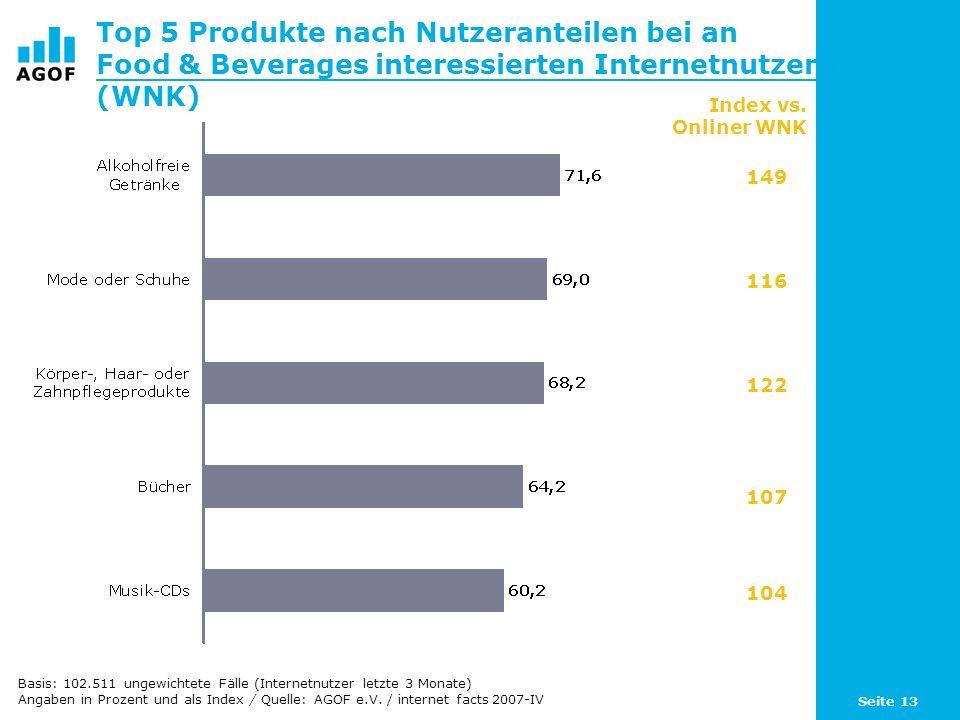 Seite 13 Top 5 Produkte nach Nutzeranteilen bei an Food & Beverages interessierten Internetnutzern (WNK) Basis: 102.511 ungewichtete Fälle (Internetnutzer letzte 3 Monate) Angaben in Prozent und als Index / Quelle: AGOF e.V.