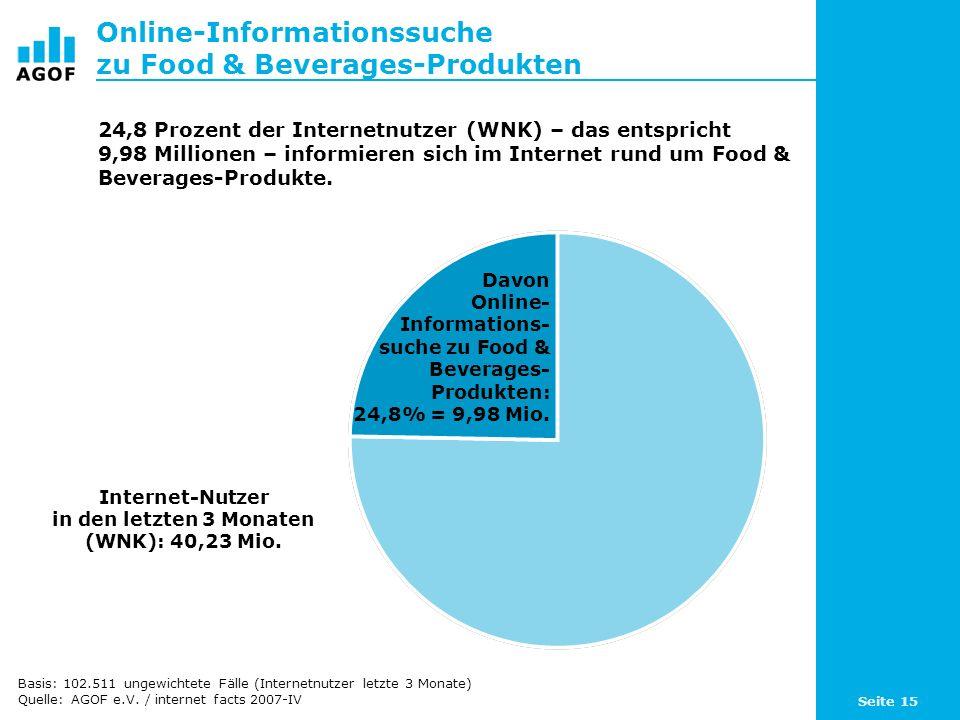 Seite 15 Online-Informationssuche zu Food & Beverages-Produkten Davon Online- Informations- suche zu Food & Beverages- Produkten: 24,8% = 9,98 Mio.