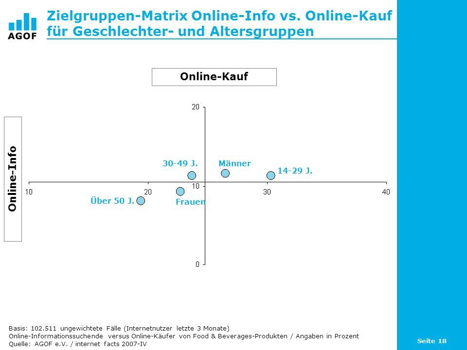 Seite 18 Zielgruppen-Matrix Online-Info vs.
