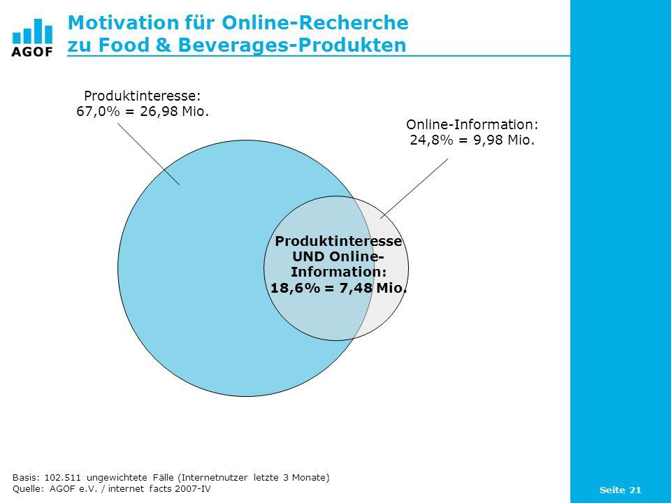 Seite 21 Motivation für Online-Recherche zu Food & Beverages-Produkten Basis: 102.511 ungewichtete Fälle (Internetnutzer letzte 3 Monate) Quelle: AGOF e.V.