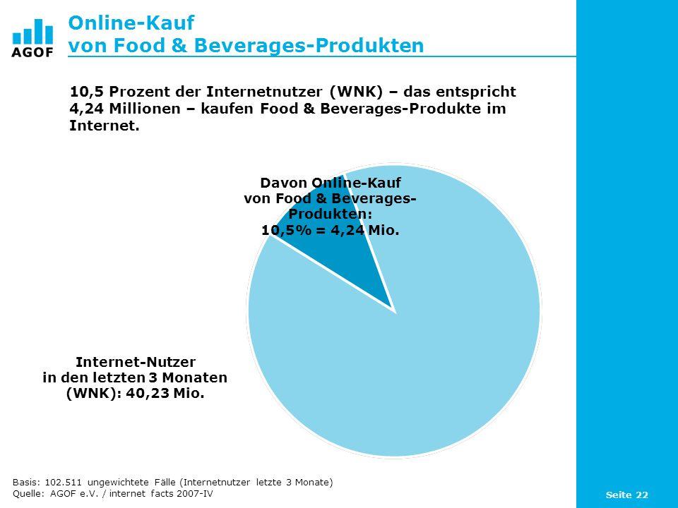 Seite 22 Online-Kauf von Food & Beverages-Produkten Davon Online-Kauf von Food & Beverages- Produkten: 10,5% = 4,24 Mio.