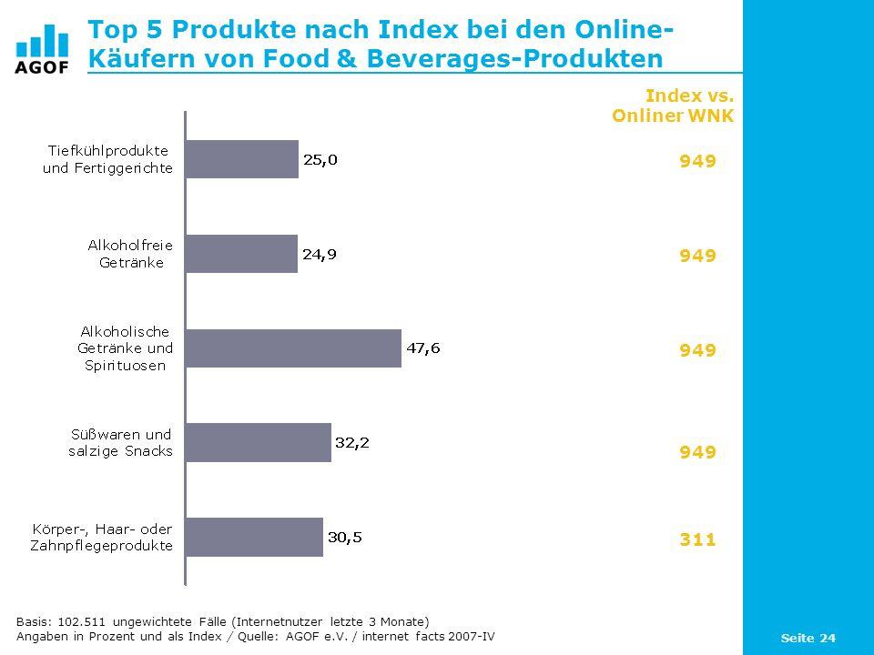 Seite 24 Top 5 Produkte nach Index bei den Online- Käufern von Food & Beverages-Produkten Basis: 102.511 ungewichtete Fälle (Internetnutzer letzte 3 Monate) Angaben in Prozent und als Index / Quelle: AGOF e.V.