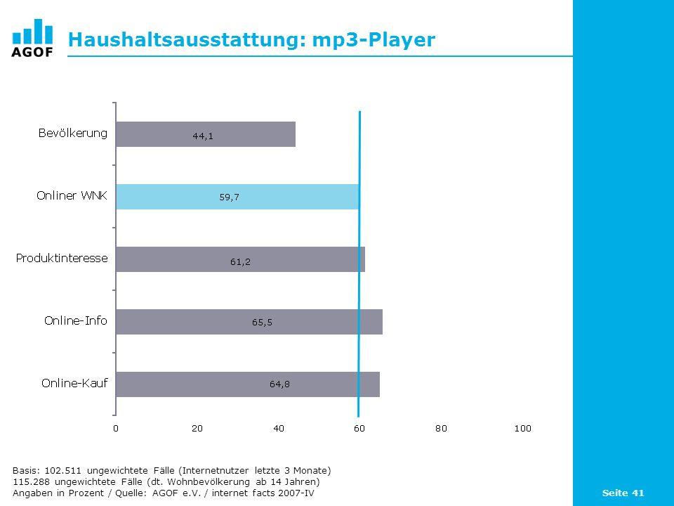 Seite 41 Haushaltsausstattung: mp3-Player Basis: 102.511 ungewichtete Fälle (Internetnutzer letzte 3 Monate) 115.288 ungewichtete Fälle (dt.