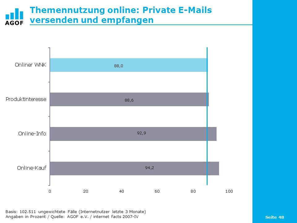 Seite 48 Themennutzung online: Private E-Mails versenden und empfangen Basis: 102.511 ungewichtete Fälle (Internetnutzer letzte 3 Monate) Angaben in Prozent / Quelle: AGOF e.V.