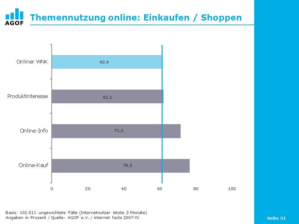 Seite 51 Themennutzung online: Einkaufen / Shoppen Basis: 102.511 ungewichtete Fälle (Internetnutzer letzte 3 Monate) Angaben in Prozent / Quelle: AGOF e.V.