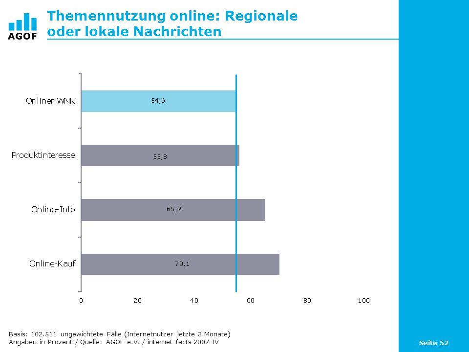 Seite 52 Themennutzung online: Regionale oder lokale Nachrichten Basis: 102.511 ungewichtete Fälle (Internetnutzer letzte 3 Monate) Angaben in Prozent / Quelle: AGOF e.V.