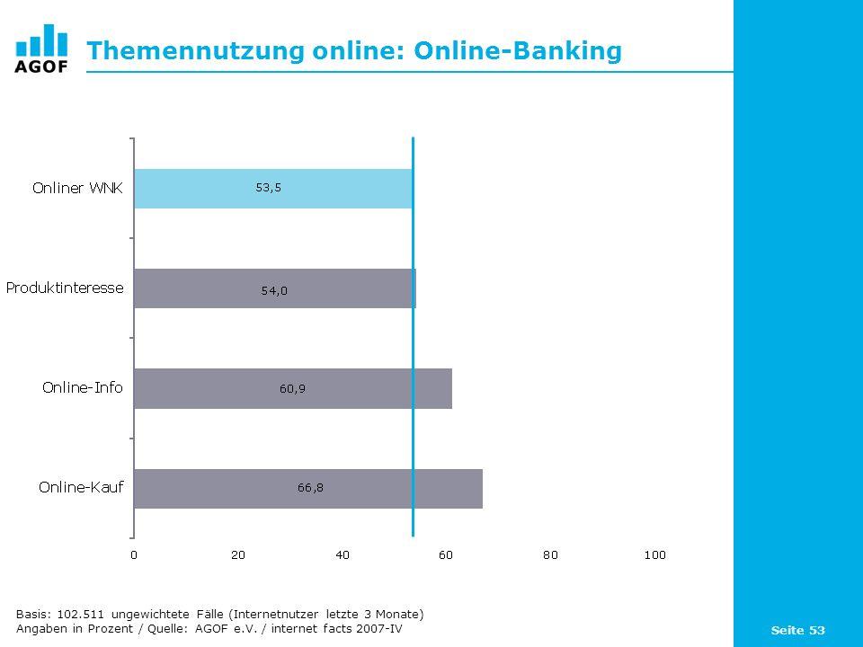 Seite 53 Themennutzung online: Online-Banking Basis: 102.511 ungewichtete Fälle (Internetnutzer letzte 3 Monate) Angaben in Prozent / Quelle: AGOF e.V.