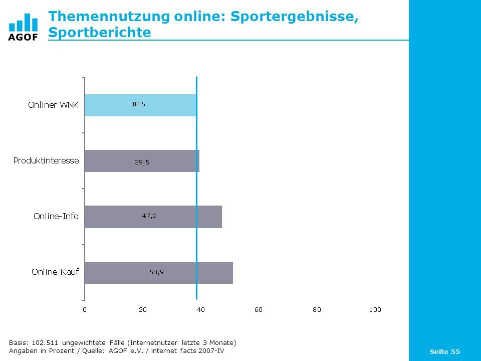 Seite 55 Themennutzung online: Sportergebnisse, Sportberichte Basis: 102.511 ungewichtete Fälle (Internetnutzer letzte 3 Monate) Angaben in Prozent / Quelle: AGOF e.V.