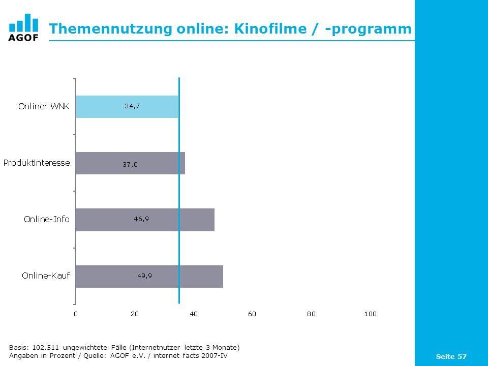 Seite 57 Themennutzung online: Kinofilme / -programm Basis: 102.511 ungewichtete Fälle (Internetnutzer letzte 3 Monate) Angaben in Prozent / Quelle: AGOF e.V.