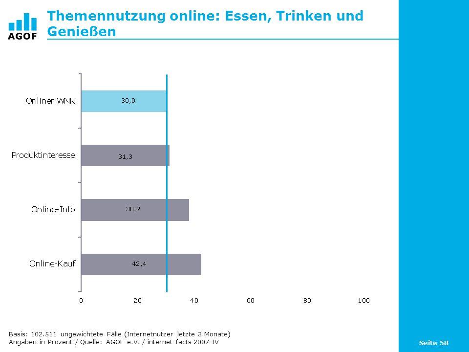 Seite 58 Themennutzung online: Essen, Trinken und Genießen Basis: 102.511 ungewichtete Fälle (Internetnutzer letzte 3 Monate) Angaben in Prozent / Quelle: AGOF e.V.