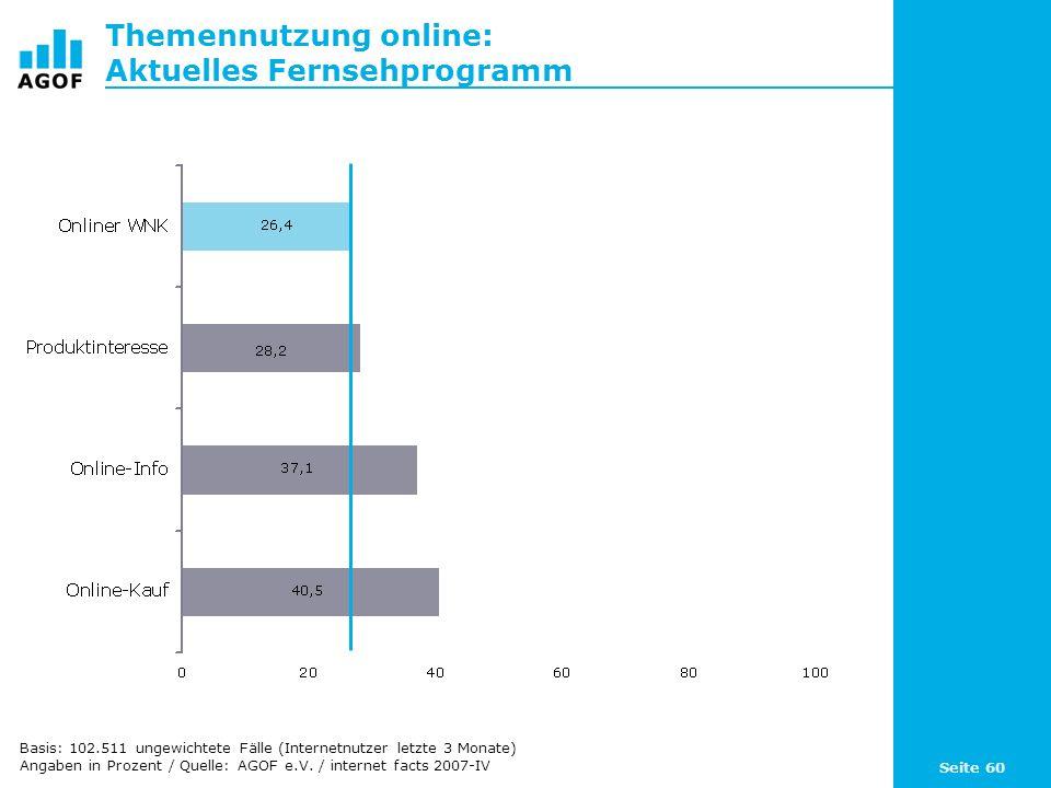 Seite 60 Themennutzung online: Aktuelles Fernsehprogramm Basis: 102.511 ungewichtete Fälle (Internetnutzer letzte 3 Monate) Angaben in Prozent / Quelle: AGOF e.V.