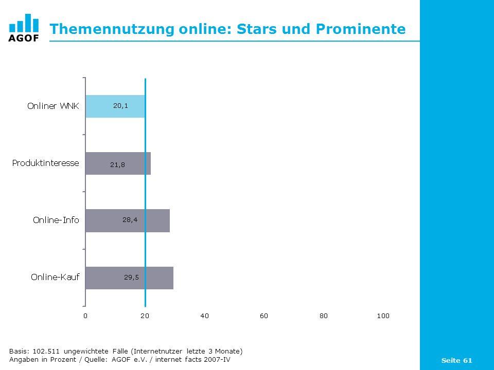 Seite 61 Themennutzung online: Stars und Prominente Basis: 102.511 ungewichtete Fälle (Internetnutzer letzte 3 Monate) Angaben in Prozent / Quelle: AGOF e.V.