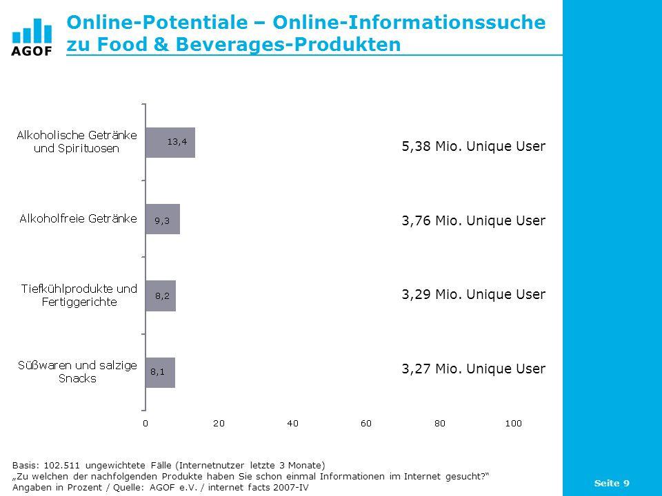 Seite 9 Online-Potentiale – Online-Informationssuche zu Food & Beverages-Produkten Basis: 102.511 ungewichtete Fälle (Internetnutzer letzte 3 Monate) Zu welchen der nachfolgenden Produkte haben Sie schon einmal Informationen im Internet gesucht.
