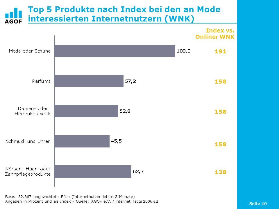 Seite 10 Top 5 Produkte nach Index bei den an Mode interessierten Internetnutzern (WNK) Basis: 82.367 ungewichtete Fälle (Internetnutzer letzte 3 Mona