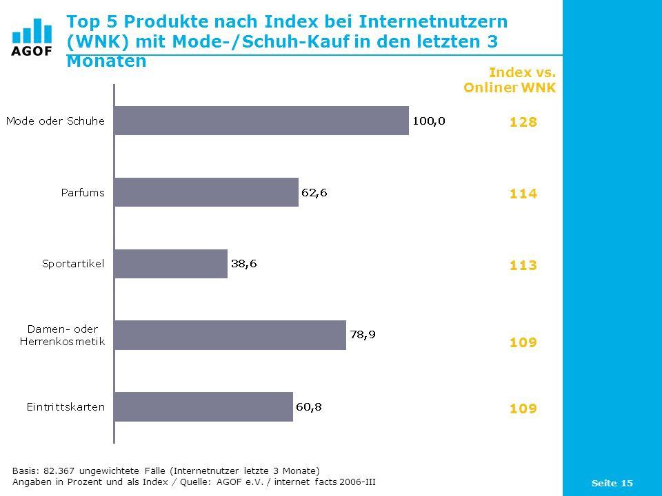 Seite 15 Top 5 Produkte nach Index bei Internetnutzern (WNK) mit Mode-/Schuh-Kauf in den letzten 3 Monaten Basis: 82.367 ungewichtete Fälle (Internetn