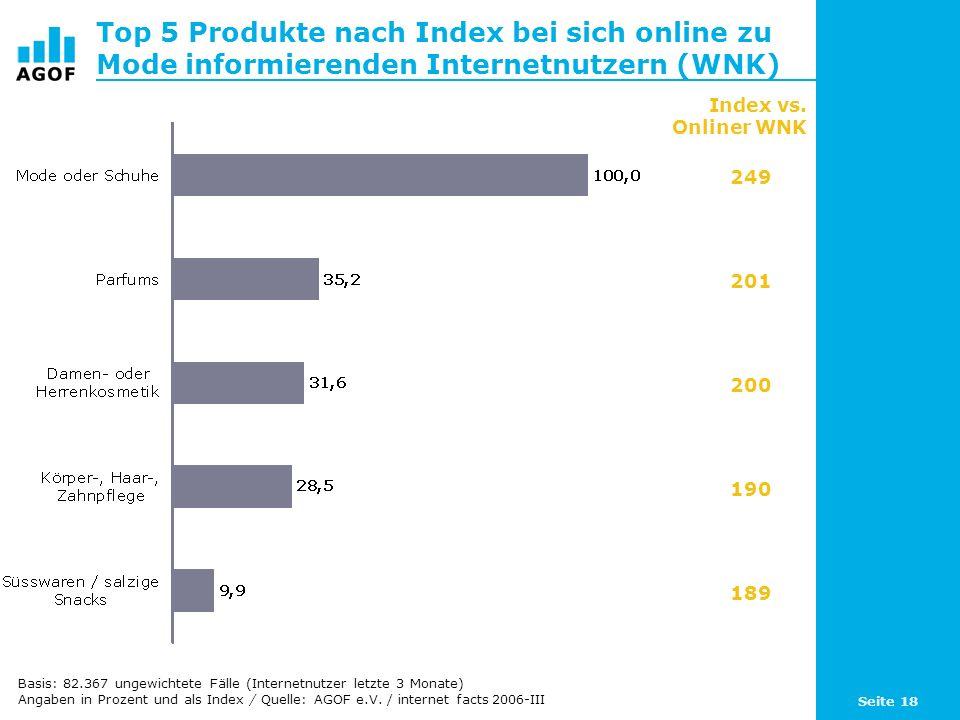 Seite 18 Top 5 Produkte nach Index bei sich online zu Mode informierenden Internetnutzern (WNK) Basis: 82.367 ungewichtete Fälle (Internetnutzer letzt