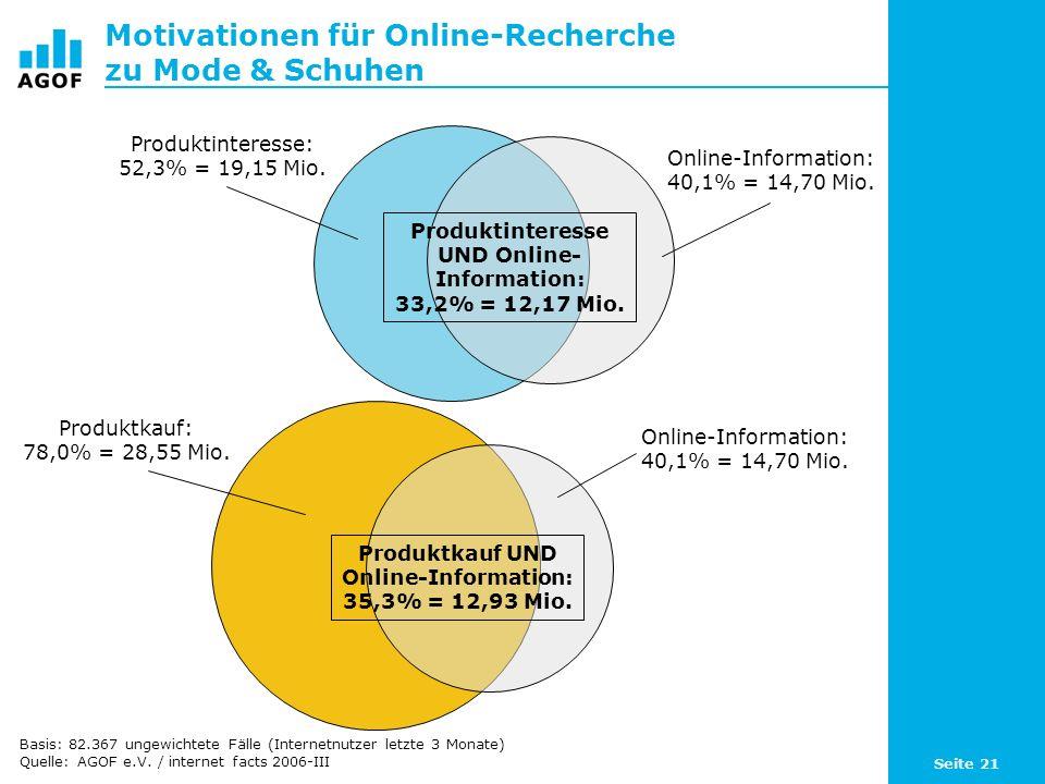 Seite 21 Motivationen für Online-Recherche zu Mode & Schuhen Basis: 82.367 ungewichtete Fälle (Internetnutzer letzte 3 Monate) Quelle: AGOF e.V. / int