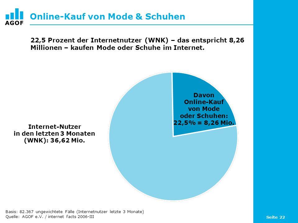 Seite 22 Online-Kauf von Mode & Schuhen Davon Online-Kauf von Mode oder Schuhen: 22,5% = 8,26 Mio. Internet-Nutzer in den letzten 3 Monaten (WNK): 36,