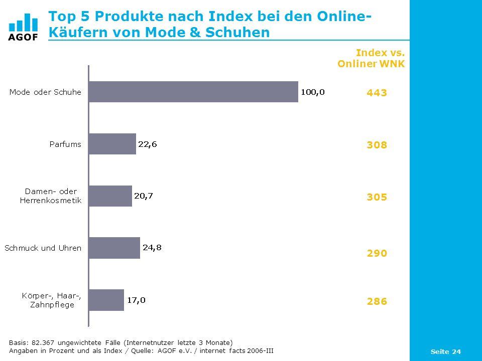 Seite 24 Top 5 Produkte nach Index bei den Online- Käufern von Mode & Schuhen Basis: 82.367 ungewichtete Fälle (Internetnutzer letzte 3 Monate) Angabe
