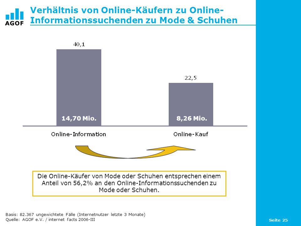 Seite 25 Verhältnis von Online-Käufern zu Online- Informationssuchenden zu Mode & Schuhen Die Online-Käufer von Mode oder Schuhen entsprechen einem An