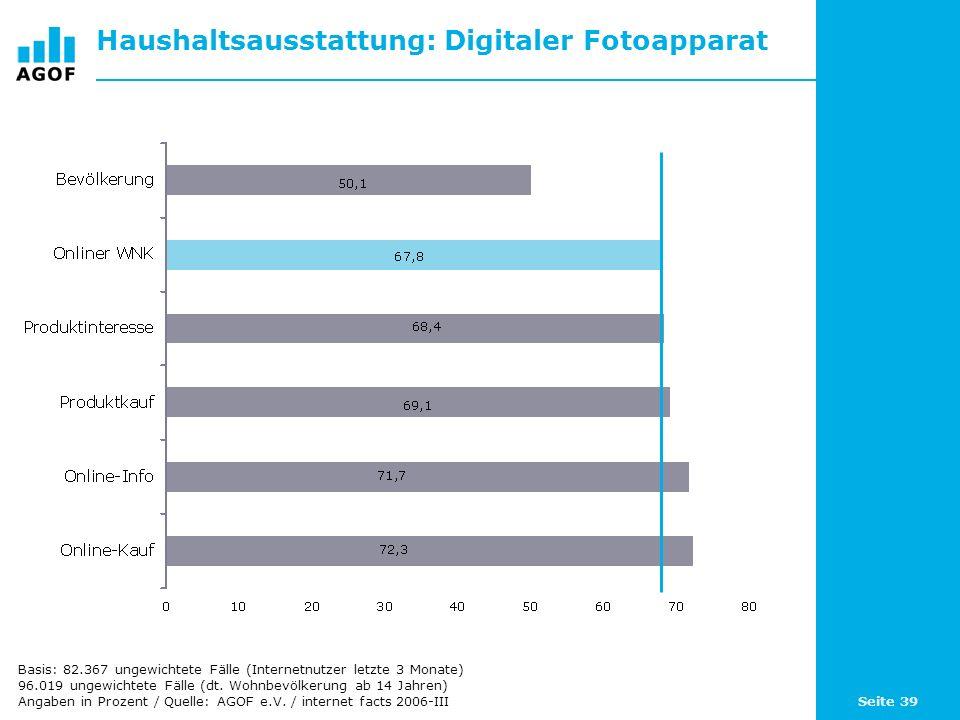 Seite 39 Haushaltsausstattung: Digitaler Fotoapparat Basis: 82.367 ungewichtete Fälle (Internetnutzer letzte 3 Monate) 96.019 ungewichtete Fälle (dt.