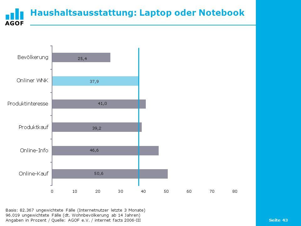Seite 43 Haushaltsausstattung: Laptop oder Notebook Basis: 82.367 ungewichtete Fälle (Internetnutzer letzte 3 Monate) 96.019 ungewichtete Fälle (dt. W