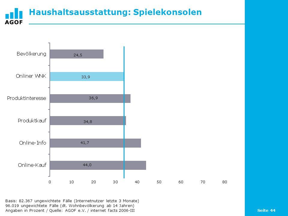 Seite 44 Haushaltsausstattung: Spielekonsolen Basis: 82.367 ungewichtete Fälle (Internetnutzer letzte 3 Monate) 96.019 ungewichtete Fälle (dt. Wohnbev