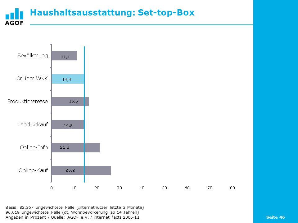 Seite 46 Haushaltsausstattung: Set-top-Box Basis: 82.367 ungewichtete Fälle (Internetnutzer letzte 3 Monate) 96.019 ungewichtete Fälle (dt. Wohnbevölk