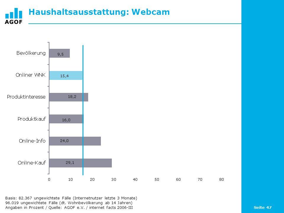 Seite 47 Haushaltsausstattung: Webcam Basis: 82.367 ungewichtete Fälle (Internetnutzer letzte 3 Monate) 96.019 ungewichtete Fälle (dt. Wohnbevölkerung