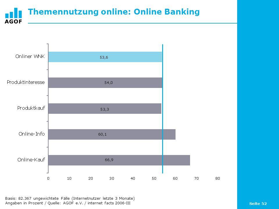 Seite 52 Themennutzung online: Online Banking Basis: 82.367 ungewichtete Fälle (Internetnutzer letzte 3 Monate) Angaben in Prozent / Quelle: AGOF e.V.
