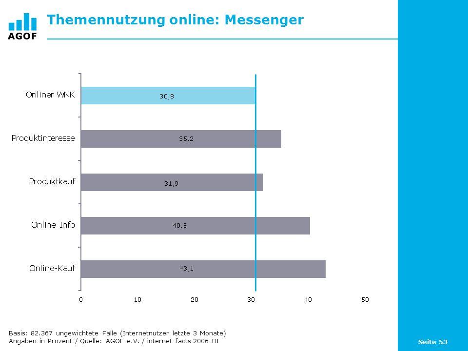 Seite 53 Themennutzung online: Messenger Basis: 82.367 ungewichtete Fälle (Internetnutzer letzte 3 Monate) Angaben in Prozent / Quelle: AGOF e.V. / in