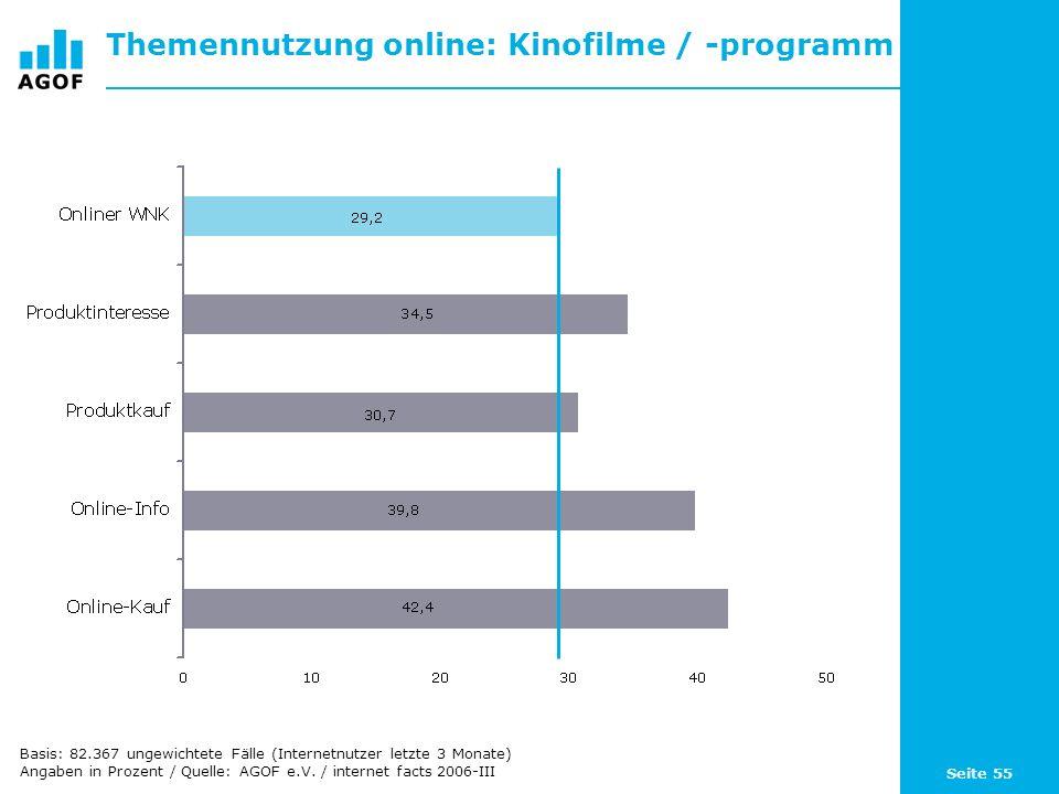 Seite 55 Themennutzung online: Kinofilme / -programm Basis: 82.367 ungewichtete Fälle (Internetnutzer letzte 3 Monate) Angaben in Prozent / Quelle: AG
