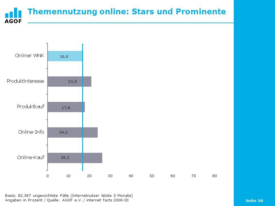 Seite 58 Themennutzung online: Stars und Prominente Basis: 82.367 ungewichtete Fälle (Internetnutzer letzte 3 Monate) Angaben in Prozent / Quelle: AGO