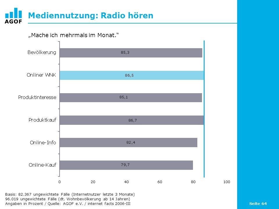 Seite 64 Mediennutzung: Radio hören Basis: 82.367 ungewichtete Fälle (Internetnutzer letzte 3 Monate) 96.019 ungewichtete Fälle (dt. Wohnbevölkerung a