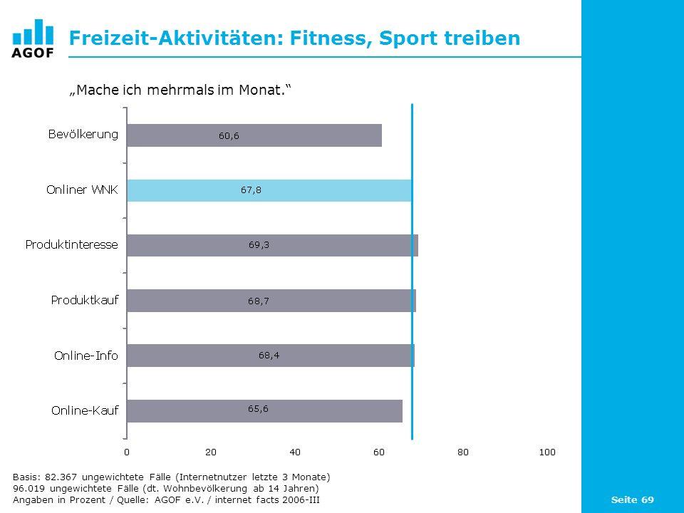 Seite 69 Freizeit-Aktivitäten: Fitness, Sport treiben Basis: 82.367 ungewichtete Fälle (Internetnutzer letzte 3 Monate) 96.019 ungewichtete Fälle (dt.