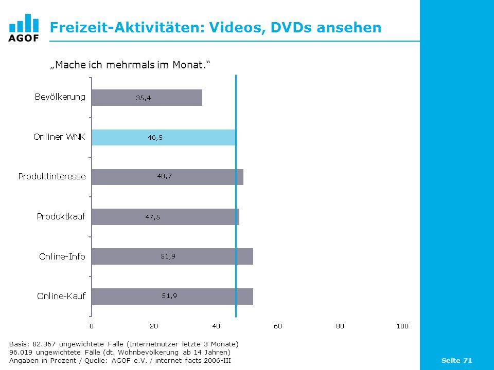 Seite 71 Freizeit-Aktivitäten: Videos, DVDs ansehen Basis: 82.367 ungewichtete Fälle (Internetnutzer letzte 3 Monate) 96.019 ungewichtete Fälle (dt. W