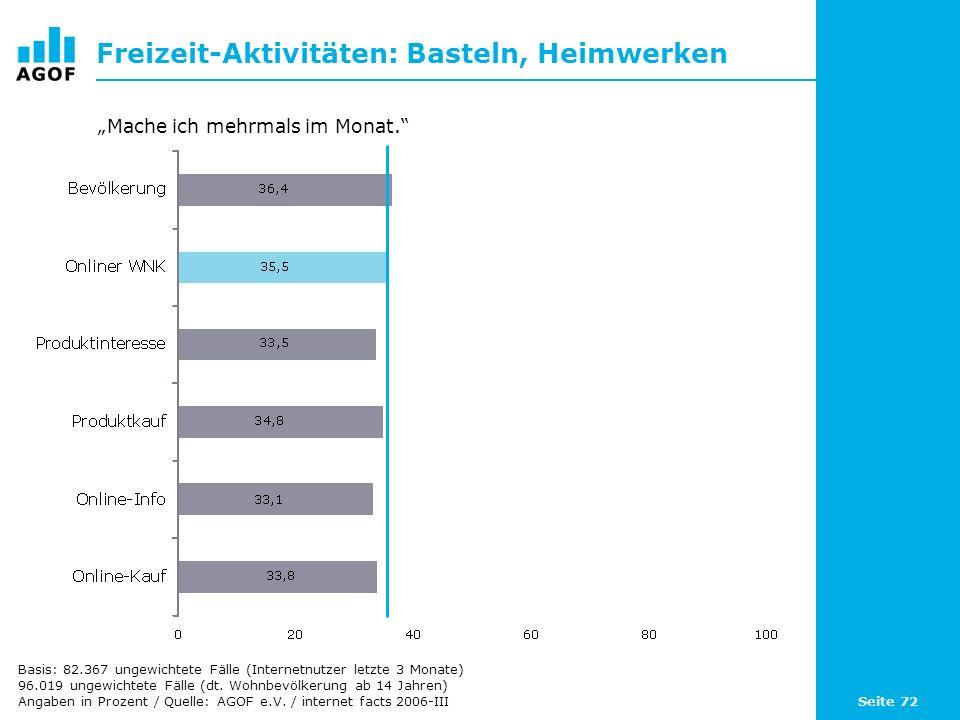 Seite 72 Freizeit-Aktivitäten: Basteln, Heimwerken Basis: 82.367 ungewichtete Fälle (Internetnutzer letzte 3 Monate) 96.019 ungewichtete Fälle (dt. Wo
