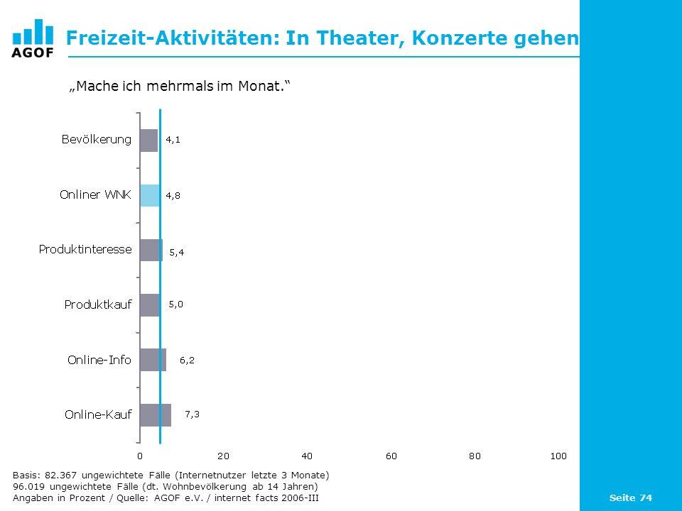 Seite 74 Freizeit-Aktivitäten: In Theater, Konzerte gehen Basis: 82.367 ungewichtete Fälle (Internetnutzer letzte 3 Monate) 96.019 ungewichtete Fälle